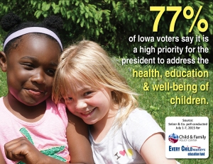 1. Sm Poll findings -- high priority children